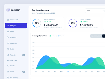 Earnings Overview - Dashboard graphs ui dashboard ui design ui kit setting ui admin panel user interfacce dashboard earnings sales analytics