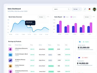 Sales ui resources webelements graphic elements ux design ui design webapp ui elements dashboard overview