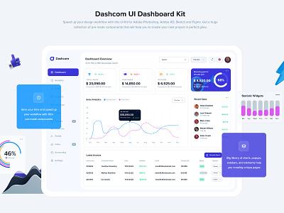Dashboard UI Kit illustration branding template website landing page design dailyui dashboard webapp