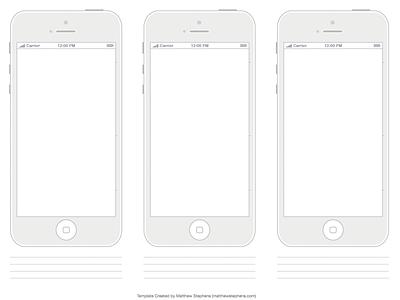 Free Printable iPhone 5 & 5s Template Minimalist iphone 5 5s template minimalist