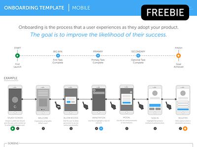 Freebie: Onboarding Template - Mobile freebie onboarding template mobile flow gestures icons arrows eps vector