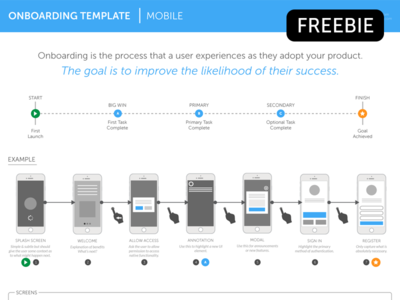 Freebie: Onboarding Template - Mobile