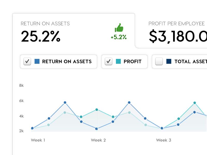 Dashboard Tabbed Chart summary financial app chart tabbed dashboard