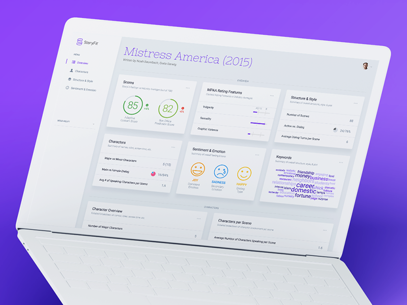 Dashboard for Story Analysis App story emotion characters sentiment score cloud visualization data analysis movie report dashboard