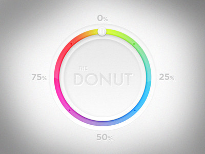 The Donut freebies donut rating meter heat map downloads