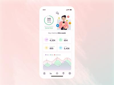 Day 08 Dashboard screen mobile chart app uichallenge dailyui interface design dashboard ui dashboard dailyuichallenge designchallenge designcontest uipractice 10daydesignchallenge 10ddc