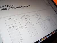 Prototypingtoolkit