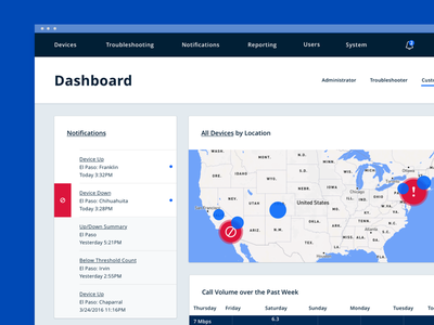 Network Dashboard web ux ui product minimal interface dataviz dashboard clean accessible aaa