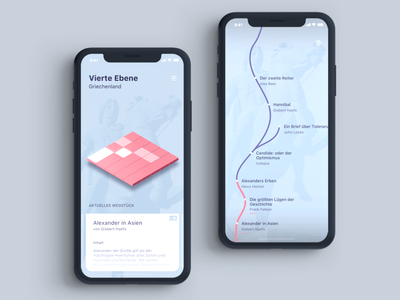 Reading Paths levels path pastel white wave ui experimental