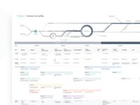 Segment customer journey