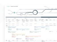 Segment Customer Journey Map