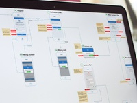 User Flow - Wireframes sketches wireframes wf wireframe mobile mockup android ios app ux flow userflow