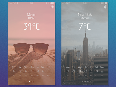 Weatherly miami ny newyork ios iphone application app forecast weather