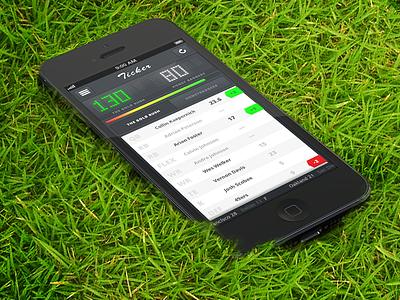 Fantasy Football Fever ios fantasy app iphone iphone5 design ui ux ticker score user experience