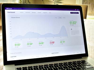 Dashboard Analytics graph chart app saas ux numbers web ui interface user dashboard analytics