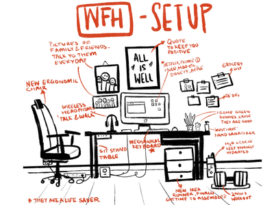 illustration- WFH 2020 cartoon hand-drawn illustration