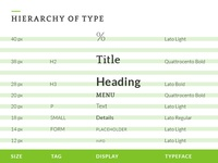 Hierarchy of Type | THANATOS Digital Agency