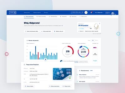 PAYBACK - Dashboard product design web design design typography landing page desktop webdesign illustration netguru shop data finance app user userinterface redesign ui ecommerce dashboard