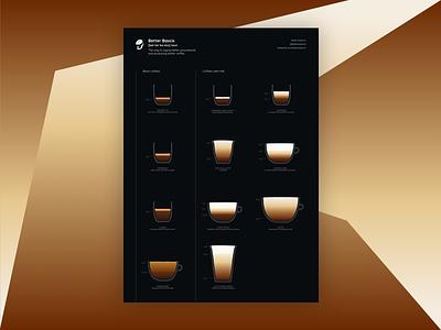 Better Basics Coffee Poster visual design poster coffee illustration