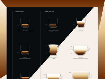 Light or dark? visual design illustrator illustration coffee