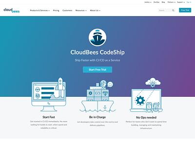 CodeShip codeship cloudbees