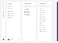 Common Product Navigation