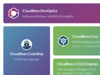 CloudBees Suite
