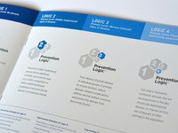 Prevention Works Brochure Spread