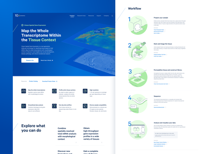 10x Genomics - Product Page blue clean 3d website layout marketing page product page dna genetics biotechnology biotech