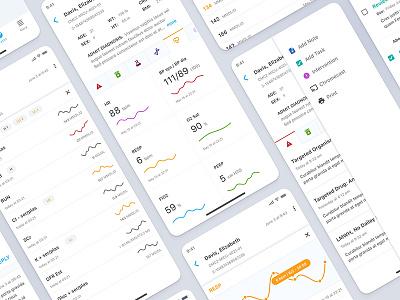 Medical Mobile App nurses doctors charts app mobile medical