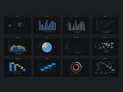 Data Visualization Graphs design dark theme graphs data visualization