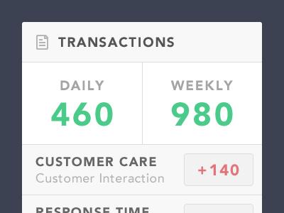 Transactions glyph icon stats data avenir figures transactions widget