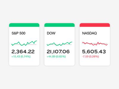Markets sparkline chart finance