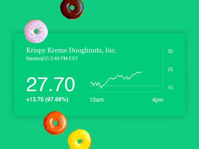 Stock chart donut donuts