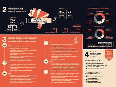 Prestação de contas - Folder graphic design presentation folder infographic