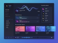 Electronic Music Player