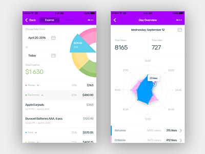 Money UI + UX ap user android design google material ios iphone apple interface