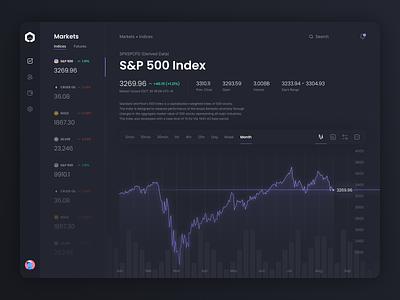 Indices / Futures Overview dashboard ui fintech app stocks markets trading finance app fintech