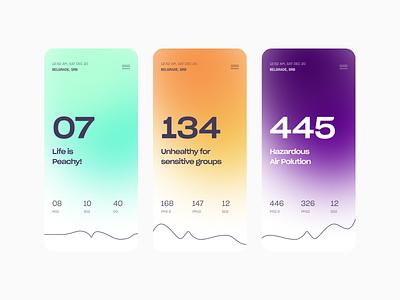 Air pollution screens ios pollution air ui design ui clean app minimalist