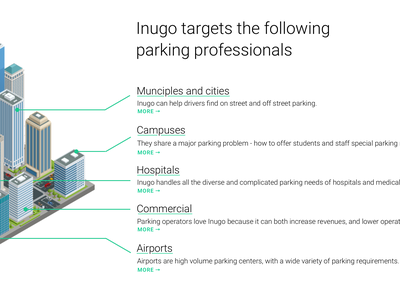 Inugo cro parking isometric