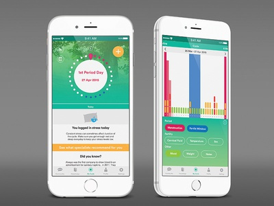 My Cycle / Women's Health App