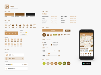 Style Guide - Cafe Finder ux styleguide ui cafe