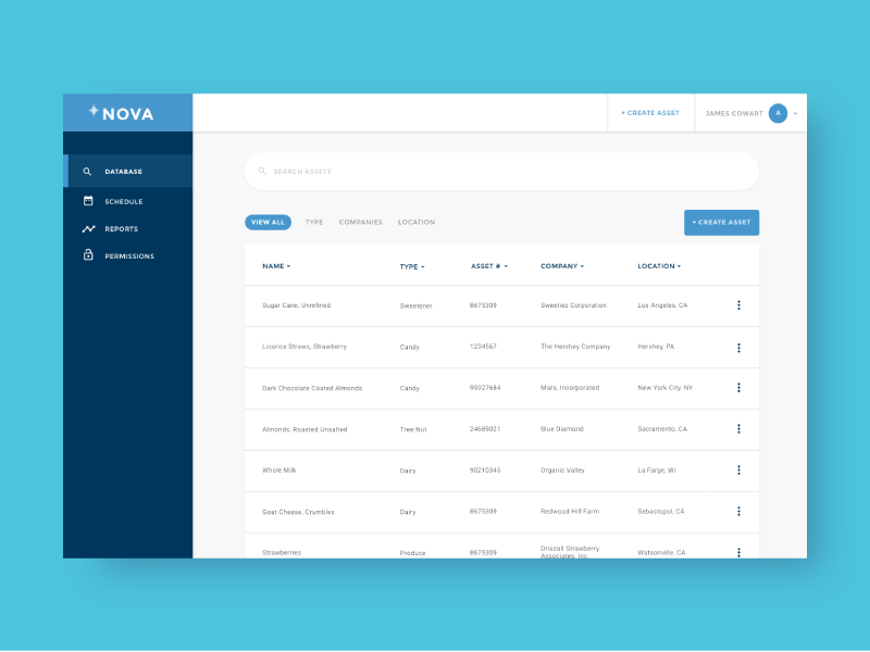 Table ui wip by ashley burrough dribbble for Table design web