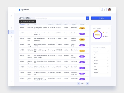 Dashboard design category navigation drawer search bar tooltip velocity chart design label table design ux ui uxdiary dashboad