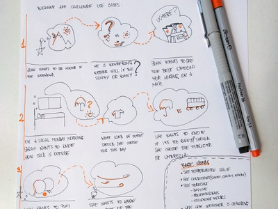 use cases and user needs sketches workflow userstory user experience inprogress designprocess sketches usecase userneeds