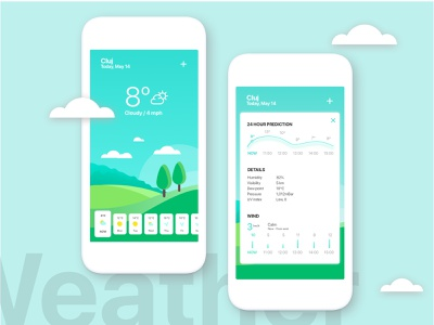 Weather App for UPlabs challange trees cloud cards ui temperature chart forecast weather forecast designprocess weather app ios app cloudy