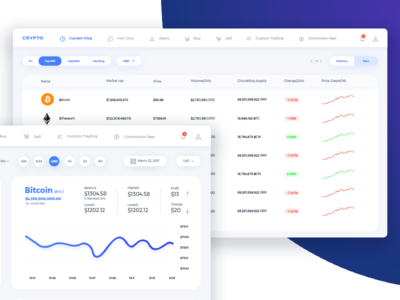 Cryptocurrency Trade Dashboard