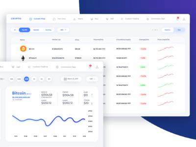 Cryptocurrency Trade Dashboard cryptocurrency bitcoin blockchain finance token trade ico analytics crypto dashboard