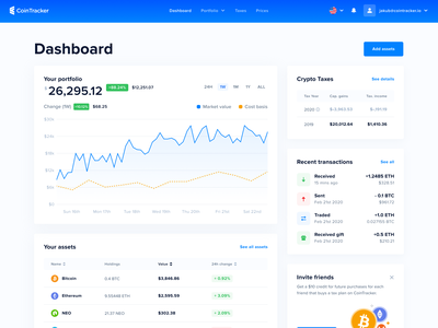CoinTracker Dashboard transactions portfolio chart performance ethereum bitcoin cointracker dashboard
