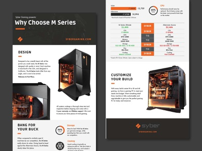 Syber Gaming M-Series Infographic creative direction brand strategy graphic design